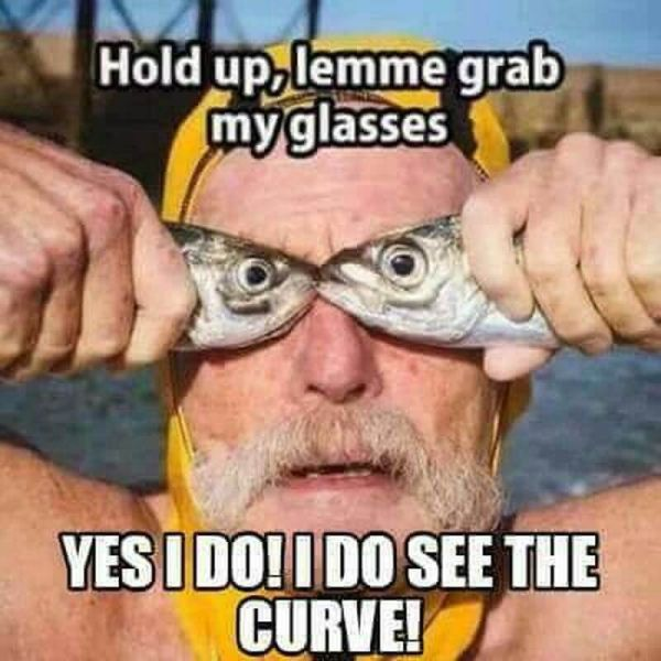 Special Glasses, Enable Seeing The Earth Curve
