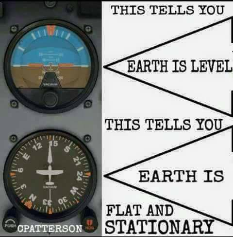 Flight Instruments Show Earth Is Level, Flat and Stationary
