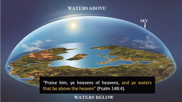 Waters Above Prayer
